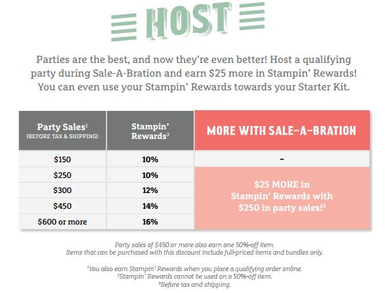 SAB Hostess Rewards