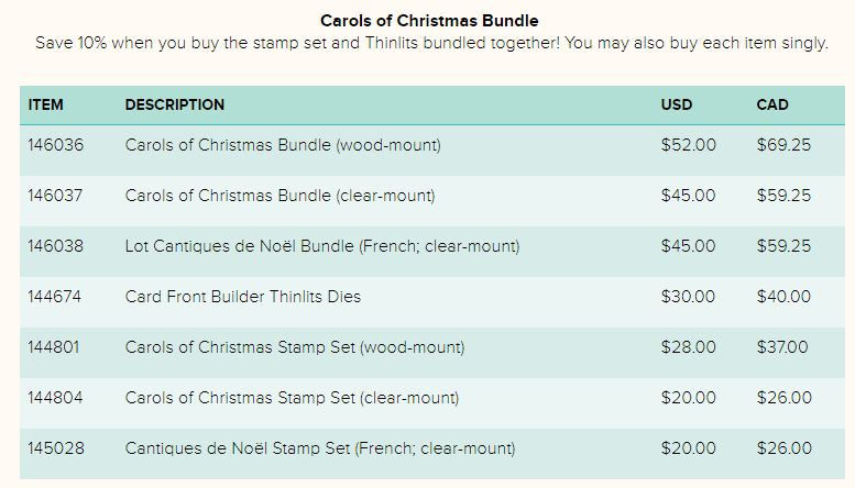 Carols of Christmas Product Listing