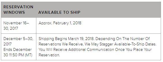 Reservation Ship Dates